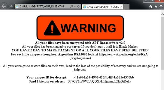 archivos bloqueados por rasomware
